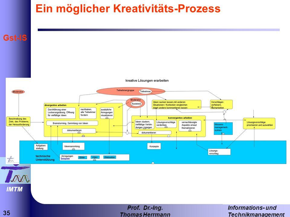 35 Informations- und Technikmanagement Prof.Dr.-Ing.
