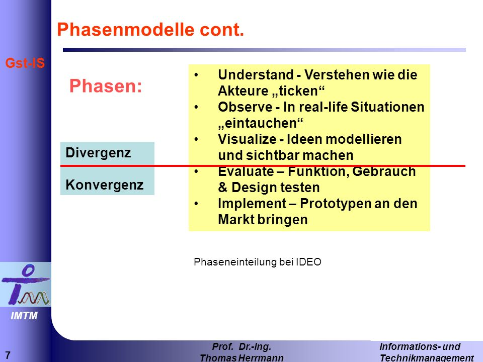18 Informations- und Technikmanagement Prof. Dr.-Ing. Thomas Herrmann IMTM Gst-IS MindMap