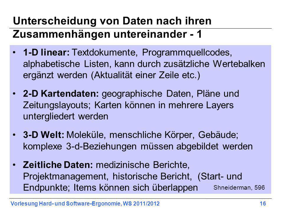 Vorlesung Hard- und Software-Ergonomie, WS 2011/2012 16 Unterscheidung von Daten nach ihren Zusammenhängen untereinander - 1 1-D linear: Textdokumente