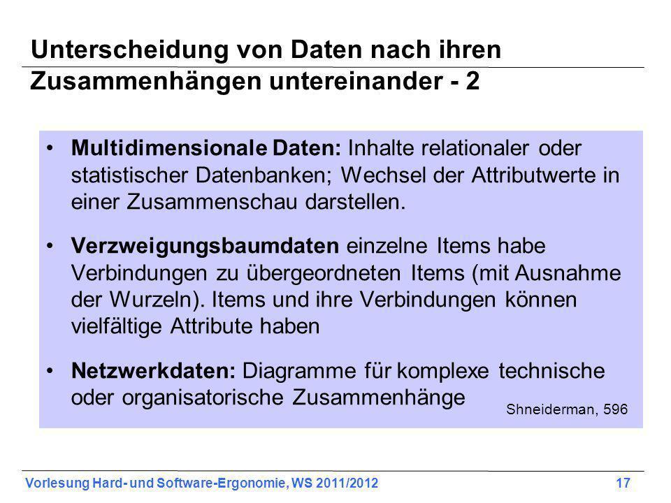Vorlesung Hard- und Software-Ergonomie, WS 2011/2012 17 Unterscheidung von Daten nach ihren Zusammenhängen untereinander - 2 Multidimensionale Daten: