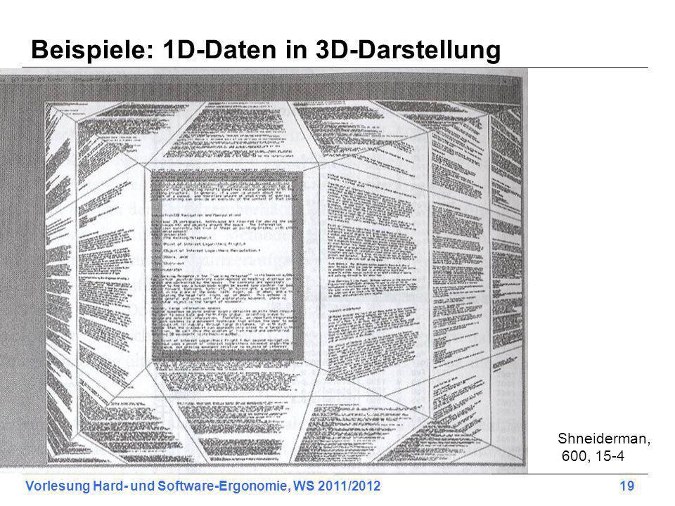 Vorlesung Hard- und Software-Ergonomie, WS 2011/2012 19 Beispiele: 1D-Daten in 3D-Darstellung Shneiderman, 600, 15-4