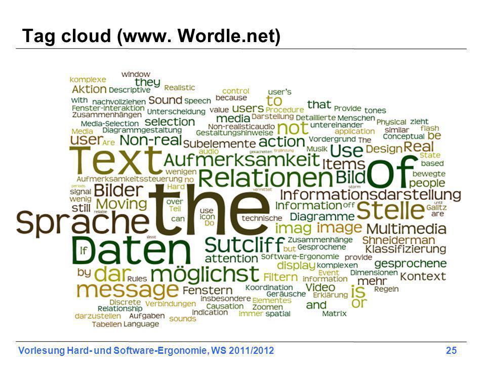 Vorlesung Hard- und Software-Ergonomie, WS 2011/2012 25 Tag cloud (www. Wordle.net)