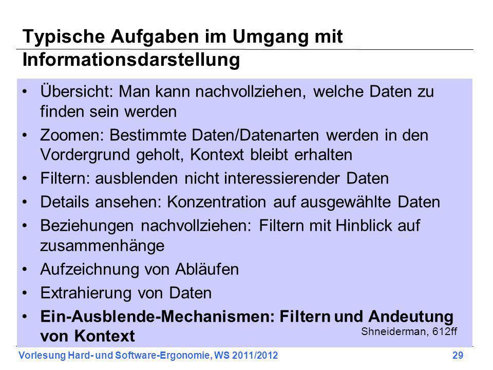 Vorlesung Hard- und Software-Ergonomie, WS 2011/2012 29 Typische Aufgaben im Umgang mit Informationsdarstellung Übersicht: Man kann nachvollziehen, we