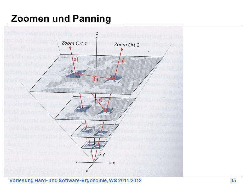 Vorlesung Hard- und Software-Ergonomie, WS 2011/2012 35 Zoomen und Panning