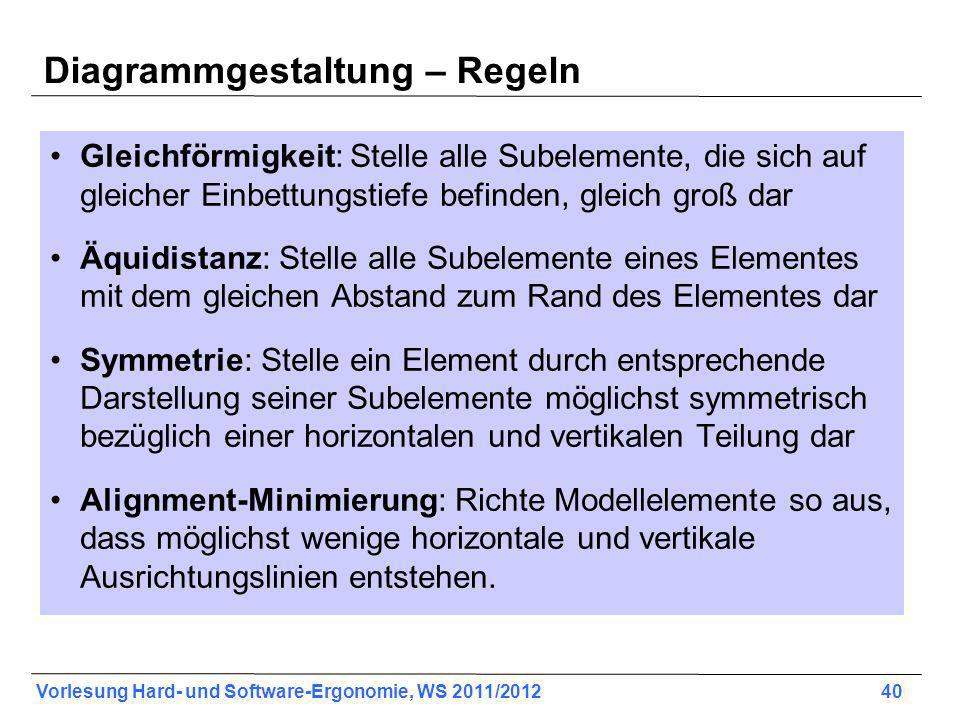 Vorlesung Hard- und Software-Ergonomie, WS 2011/2012 40 Diagrammgestaltung – Regeln Gleichförmigkeit: Stelle alle Subelemente, die sich auf gleicher E