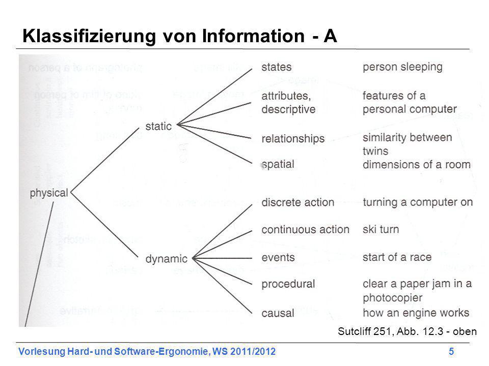 Vorlesung Hard- und Software-Ergonomie, WS 2011/2012 5 Klassifizierung von Information - A Sutcliff 251, Abb. 12.3 - oben