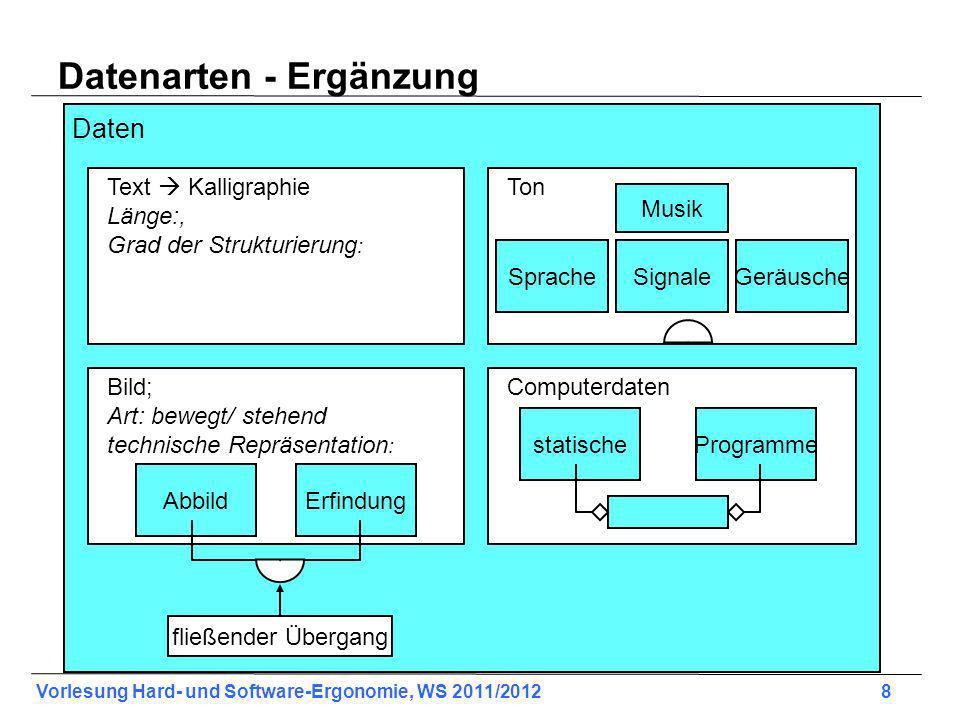 Vorlesung Hard- und Software-Ergonomie, WS 2011/2012 8 Daten Datenarten - Ergänzung Bild; Art: bewegt/ stehend technische Repräsentation : ErfindungAb