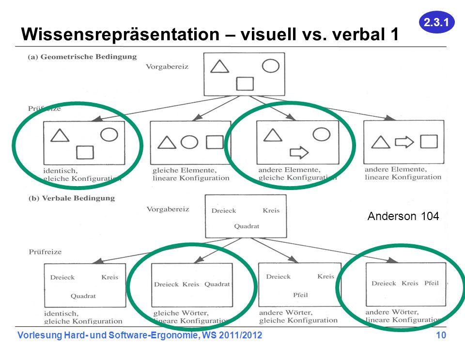 Vorlesung Hard- und Software-Ergonomie, WS 2011/2012 10 Wissensrepräsentation – visuell vs. verbal 1 Anderson 104 2.3.1