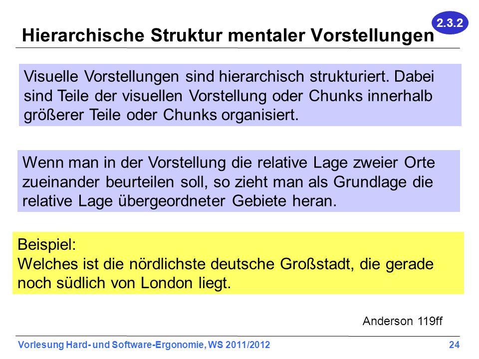 Vorlesung Hard- und Software-Ergonomie, WS 2011/2012 24 Hierarchische Struktur mentaler Vorstellungen Wenn man in der Vorstellung die relative Lage zw