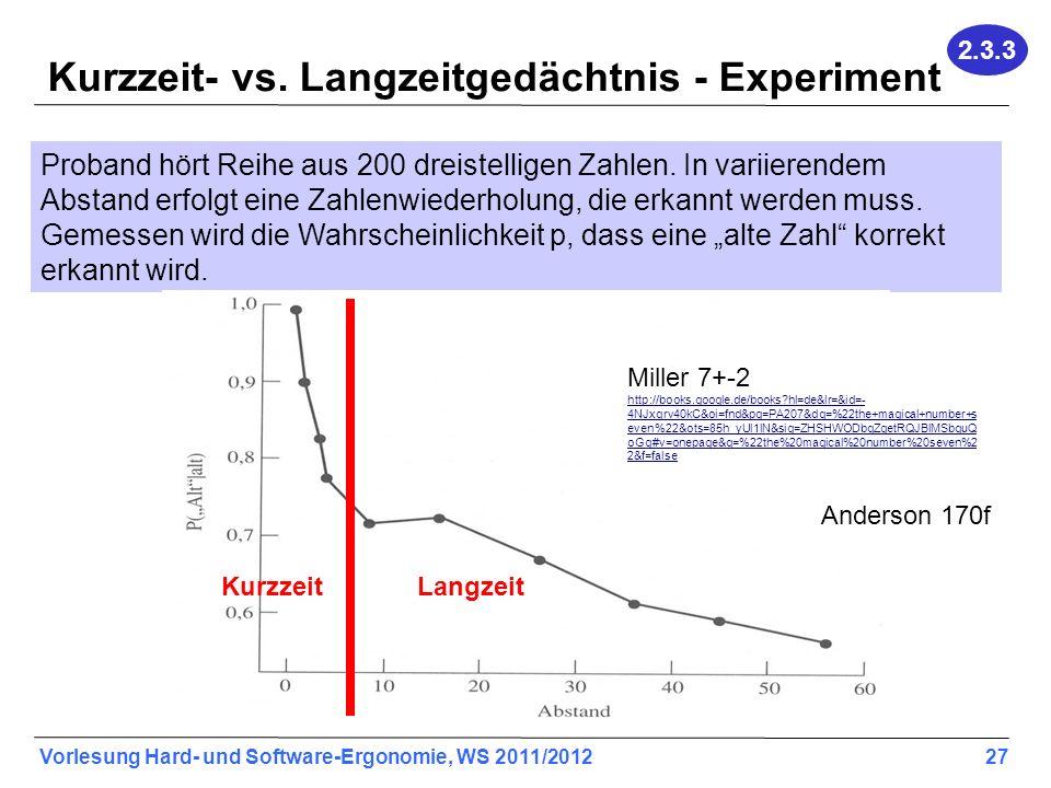 Vorlesung Hard- und Software-Ergonomie, WS 2011/2012 27 Kurzzeit- vs. Langzeitgedächtnis - Experiment Proband hört Reihe aus 200 dreistelligen Zahlen.