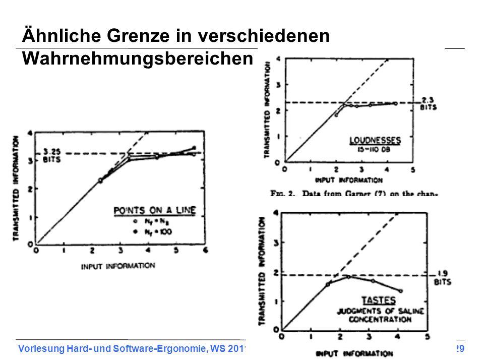 Vorlesung Hard- und Software-Ergonomie, WS 2011/2012 29 Ähnliche Grenze in verschiedenen Wahrnehmungsbereichen