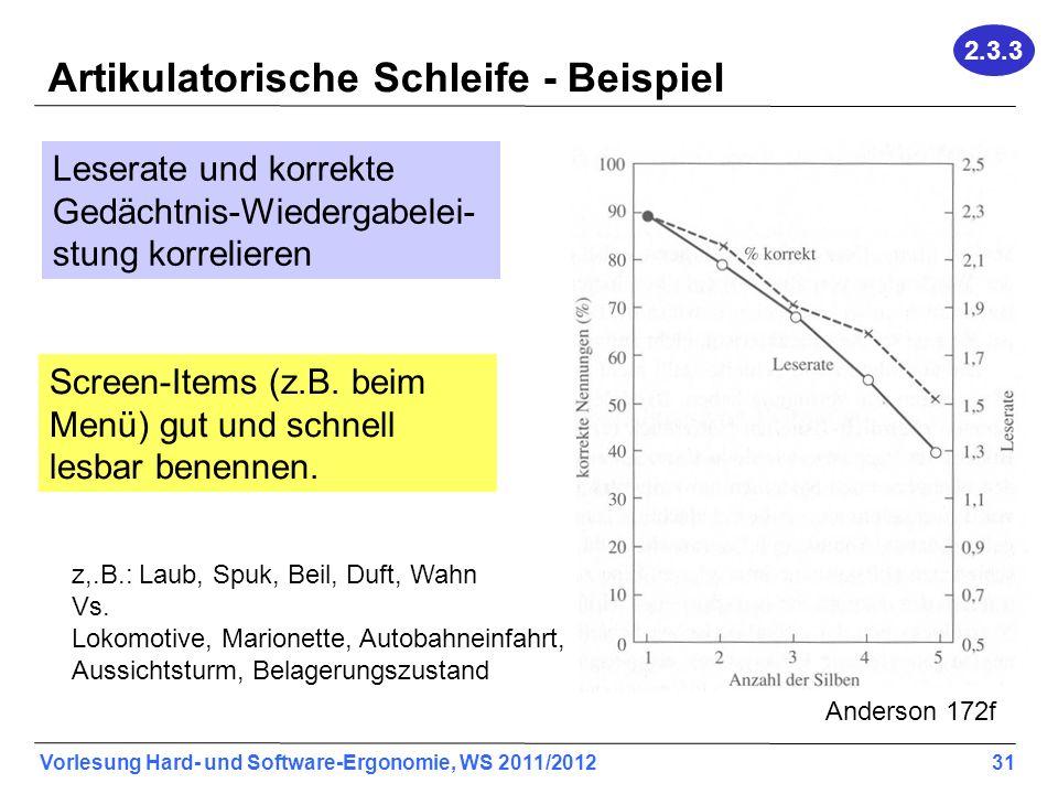 Vorlesung Hard- und Software-Ergonomie, WS 2011/2012 31 Artikulatorische Schleife - Beispiel Anderson 172f Leserate und korrekte Gedächtnis-Wiedergabelei- stung korrelieren Screen-Items (z.B.