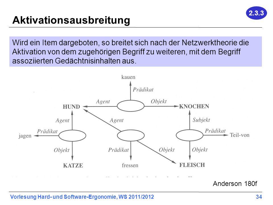 Vorlesung Hard- und Software-Ergonomie, WS 2011/2012 34 Aktivationsausbreitung Anderson 180f Wird ein Item dargeboten, so breitet sich nach der Netzwerktheorie die Aktivation von dem zugehörigen Begriff zu weiteren, mit dem Begriff assoziierten Gedächtnisinhalten aus.