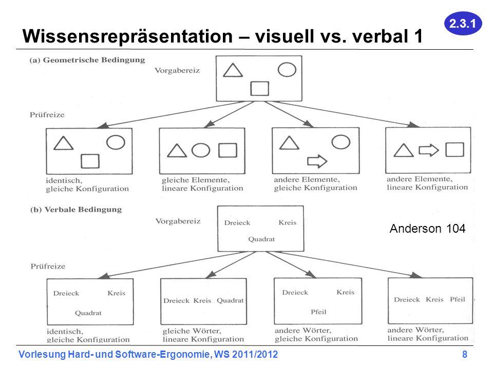 Vorlesung Hard- und Software-Ergonomie, WS 2011/2012 19 Wahrnehmungssets Unsere Erfahrungen, Annahmen und Erwartungen können uns ein Wahrnehmungsset (mentale Prädisposition) vorgeben, die das, was wir wahrnehmen entscheidend beeinflusst (top-down).