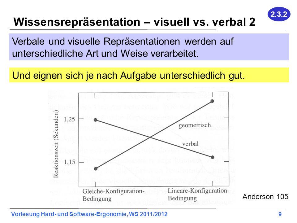 Vorlesung Hard- und Software-Ergonomie, WS 2011/2012 9 Wissensrepräsentation – visuell vs. verbal 2 Verbale und visuelle Repräsentationen werden auf u