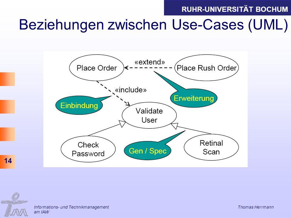 RUHR-UNIVERSITÄT BOCHUM 14 Beziehungen zwischen Use-Cases (UML) Informations- und Technikmanagement Thomas Herrmann am IAW