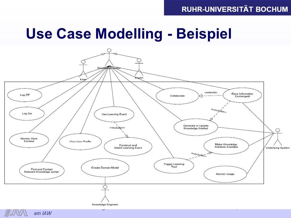 RUHR-UNIVERSITÄT BOCHUM 4 Use Case Modelling - Beispiel Informations- und Technikmanagement Thomas Herrmann, Gabriele Kunau am IAW