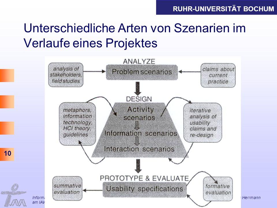 RUHR-UNIVERSITÄT BOCHUM 10 Informations- und Technikmanagement Thomas Herrmann am IAW Unterschiedliche Arten von Szenarien im Verlaufe eines Projektes