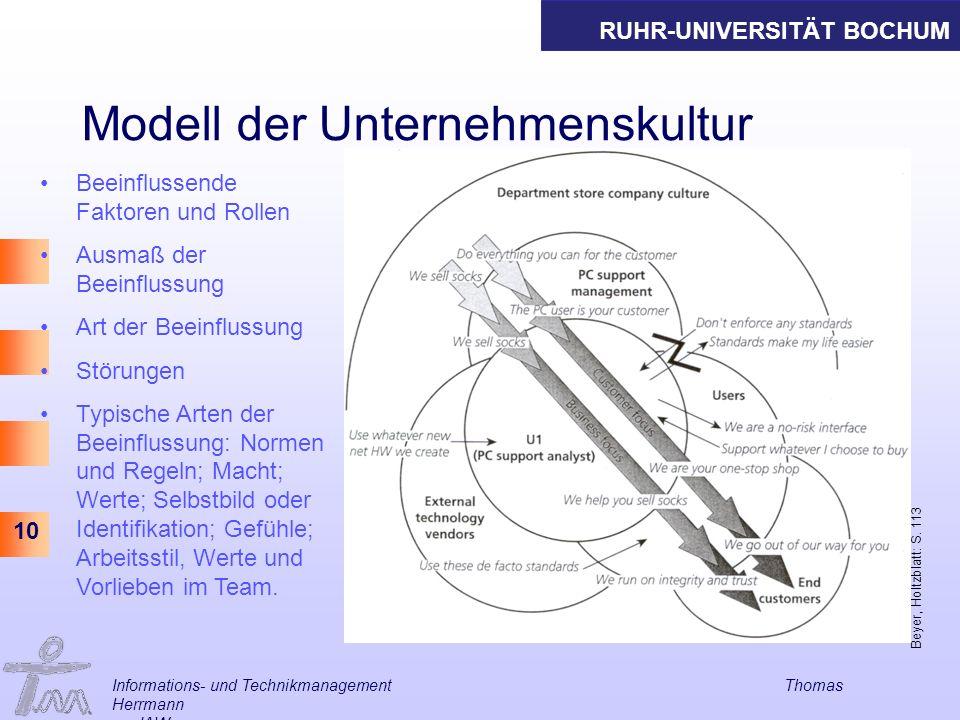 RUHR-UNIVERSITÄT BOCHUM 10 Informations- und Technikmanagement Thomas Herrmann am IAW Modell der Unternehmenskultur Beyer, Holtzblatt: S. 113 Beeinflu