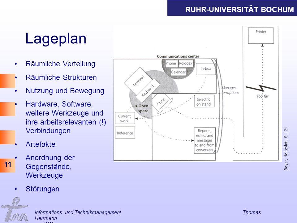 RUHR-UNIVERSITÄT BOCHUM 11 Informations- und Technikmanagement Thomas Herrmann am IAW Lageplan Beyer, Holtzblatt: S. 121 Räumliche Verteilung Räumlich