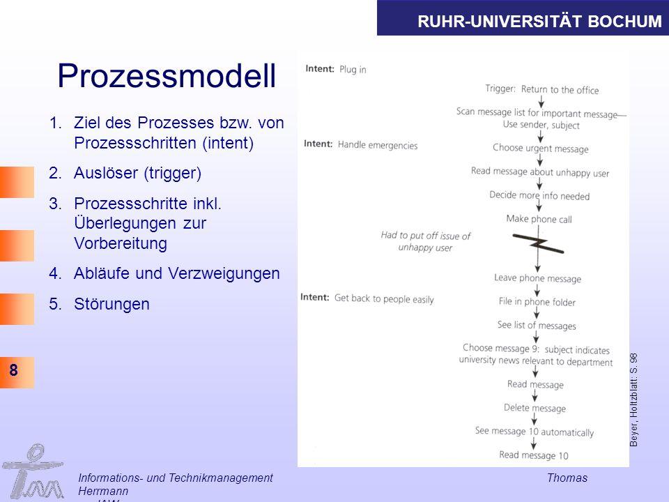 RUHR-UNIVERSITÄT BOCHUM 8 Informations- und Technikmanagement Thomas Herrmann am IAW Prozessmodell Beyer, Holtzblatt: S. 98 1.Ziel des Prozesses bzw.