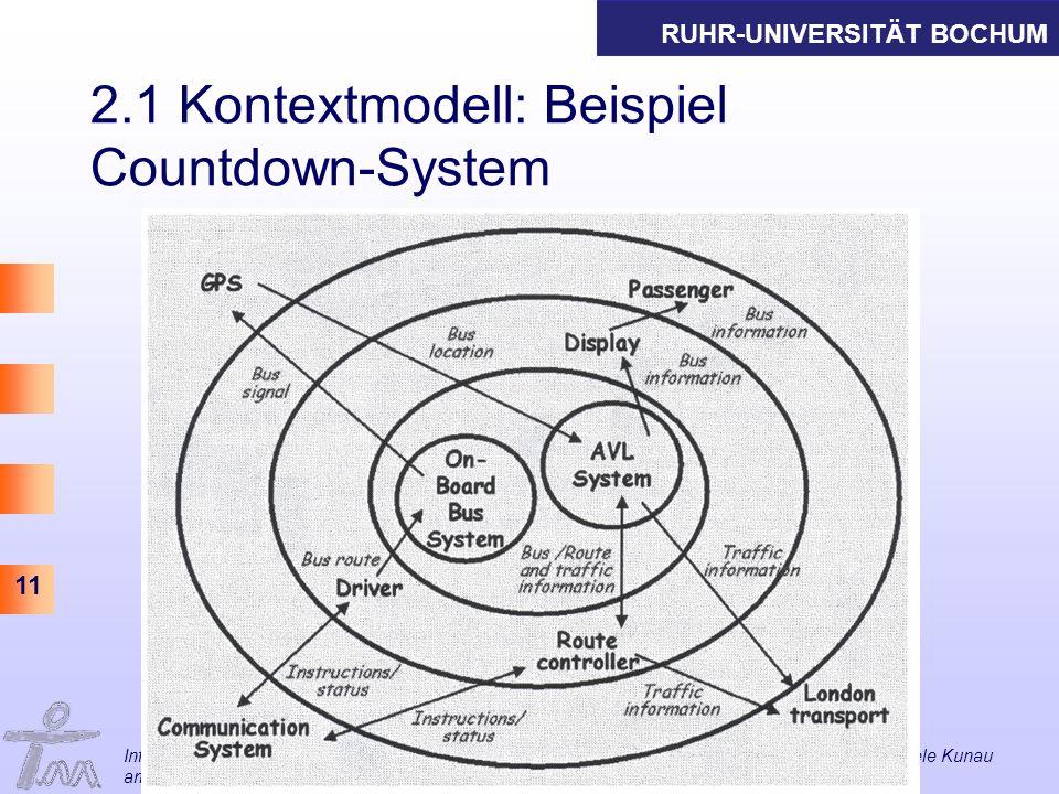 RUHR-UNIVERSITÄT BOCHUM 11 2.1 Kontextmodell: Beispiel Countdown-System Informations- und Technikmanagement Thomas Herrmann, Gabriele Kunau am IAW