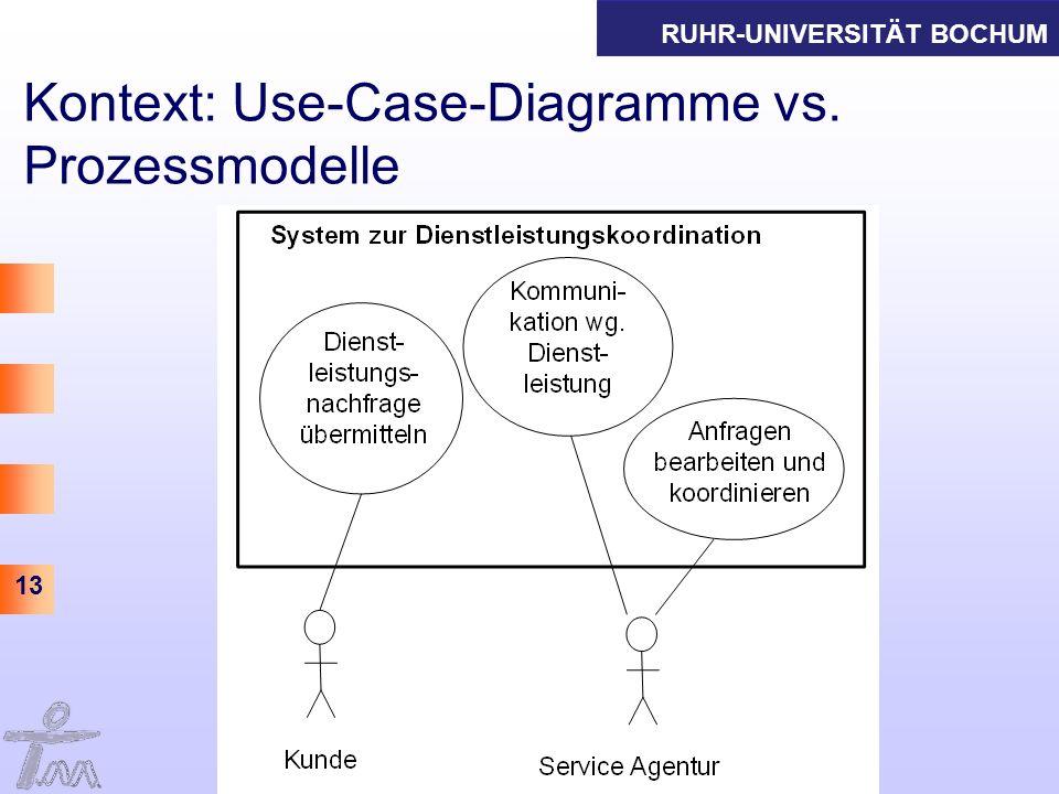 RUHR-UNIVERSITÄT BOCHUM 13 Kontext: Use-Case-Diagramme vs. Prozessmodelle