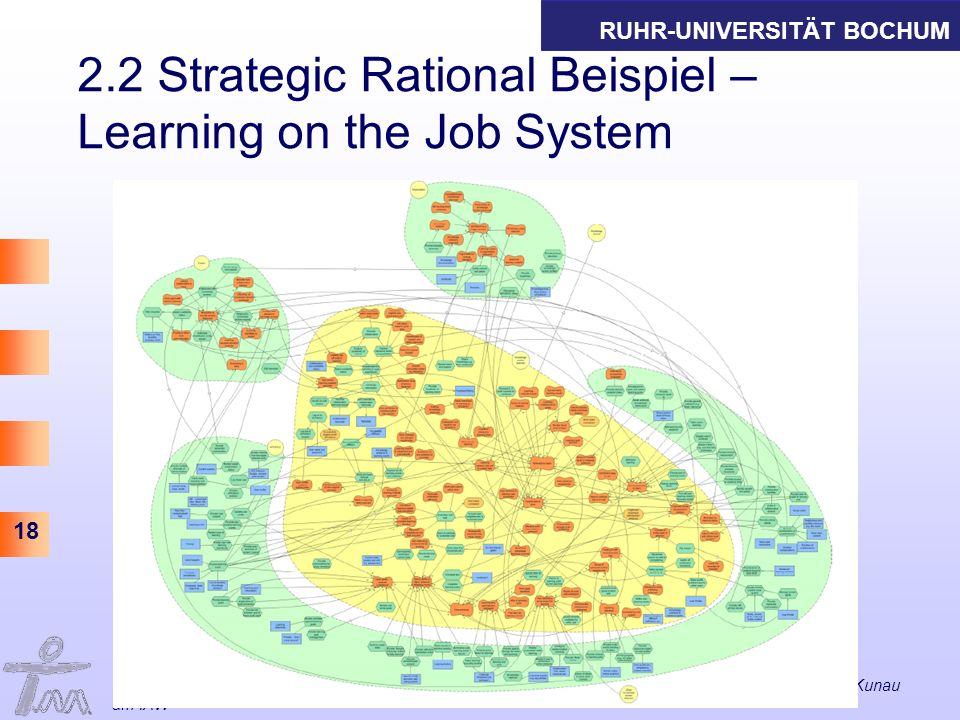 RUHR-UNIVERSITÄT BOCHUM 18 2.2 Strategic Rational Beispiel – Learning on the Job System Informations- und Technikmanagement Thomas Herrmann, Gabriele