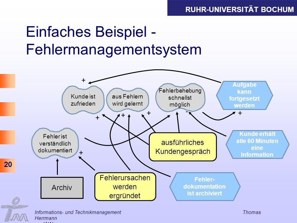 RUHR-UNIVERSITÄT BOCHUM 20 Einfaches Beispiel - Fehlermanagementsystem Informations- und Technikmanagement Thomas Herrmann am IAW Fehlerbehebung schne