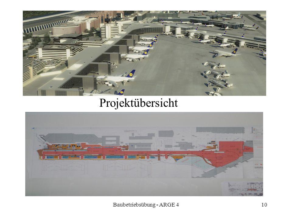 Baubetriebsübung - ARGE 410 Projektübersicht
