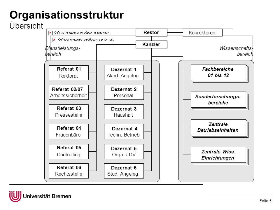 Folie 7 Studierende Gesamt und Studienanfänger im Zeitverlauf Total number of students and first-year students by year