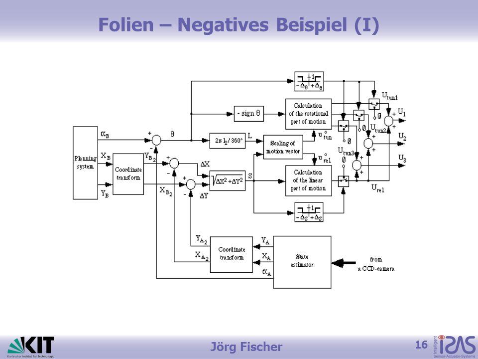 16 Jörg Fischer Folien – Negatives Beispiel (I)