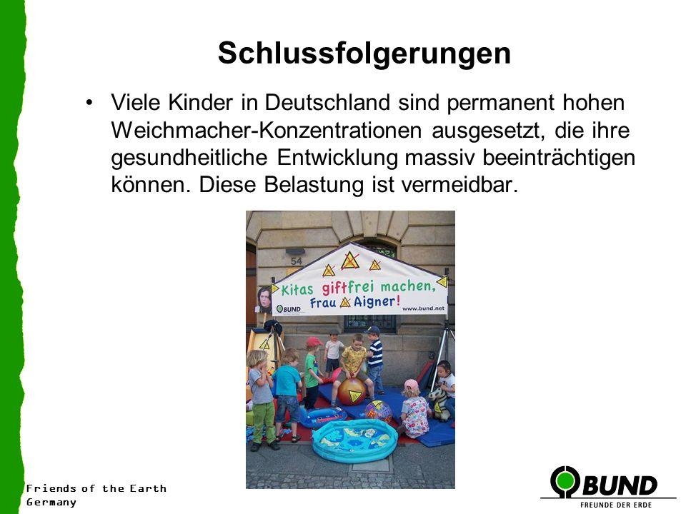 Friends of the Earth Germany Schlussfolgerungen Viele Kinder in Deutschland sind permanent hohen Weichmacher-Konzentrationen ausgesetzt, die ihre gesundheitliche Entwicklung massiv beeinträchtigen können.