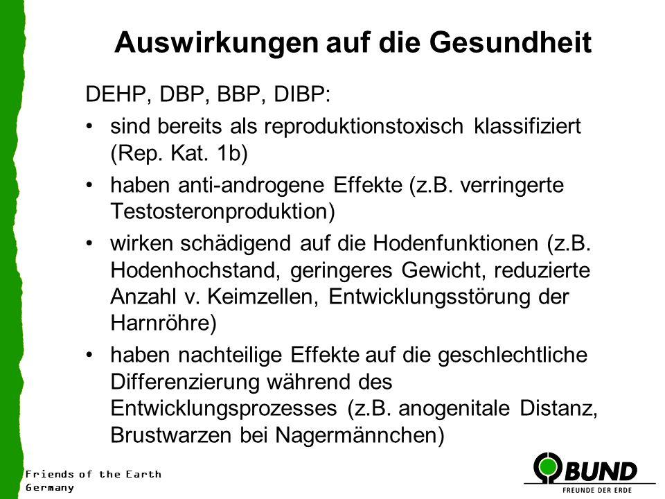 Friends of the Earth Germany Auswirkungen auf die Gesundheit DEHP, DBP, BBP, DIBP: sind bereits als reproduktionstoxisch klassifiziert (Rep.