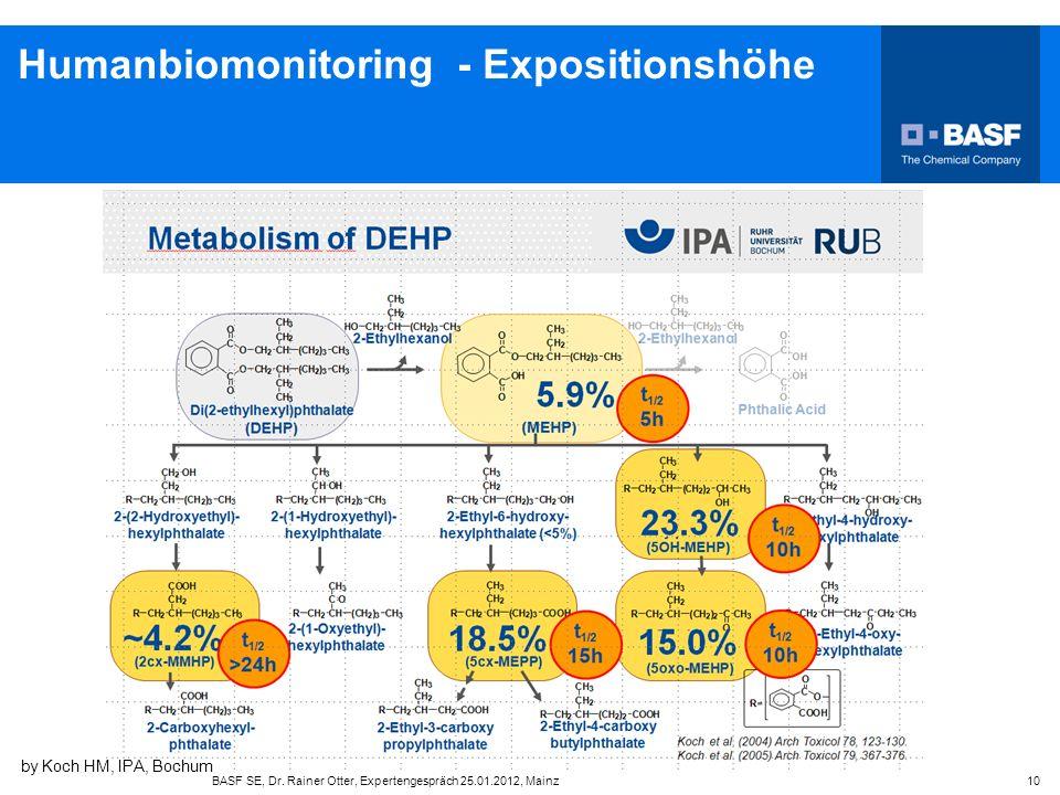 BASF SE, Dr. Rainer Otter, Expertengespräch 25.01.2012, Mainz 10 Humanbiomonitoring - Expositionshöhe by Koch HM, IPA, Bochum