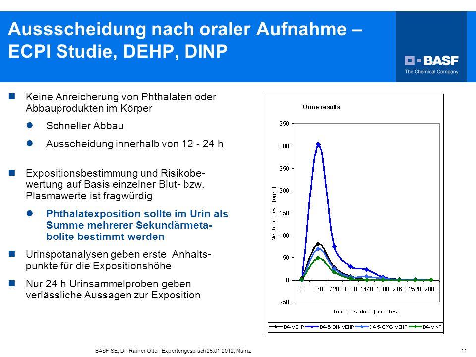 BASF SE, Dr. Rainer Otter, Expertengespräch 25.01.2012, Mainz 11 Aussscheidung nach oraler Aufnahme – ECPI Studie, DEHP, DINP Keine Anreicherung von P