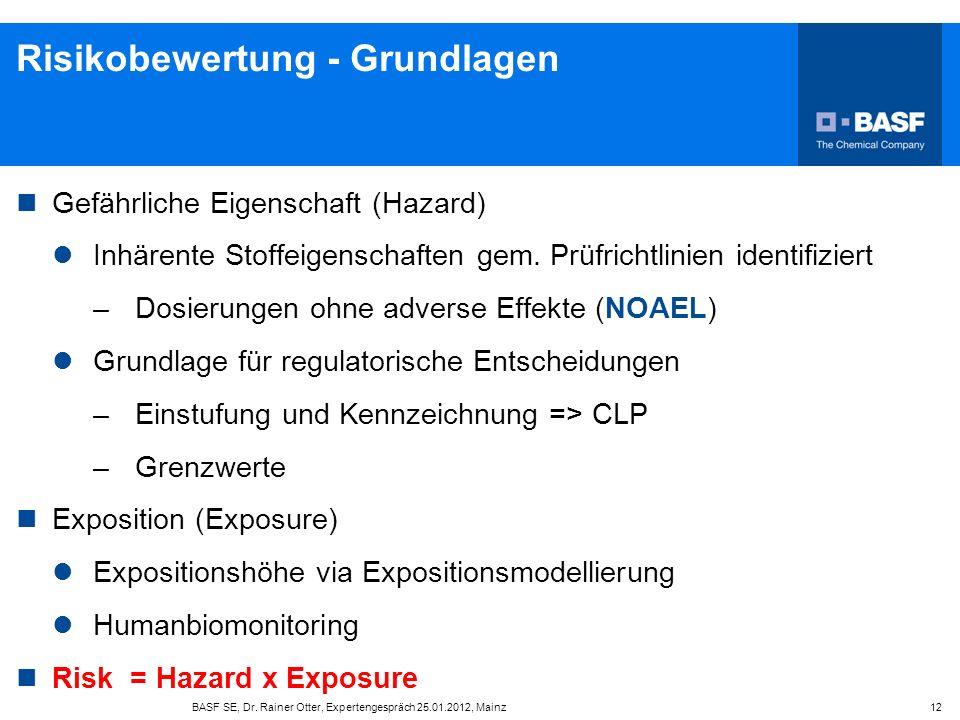 Risikobewertung - Grundlagen Gefährliche Eigenschaft (Hazard) Inhärente Stoffeigenschaften gem. Prüfrichtlinien identifiziert –Dosierungen ohne advers