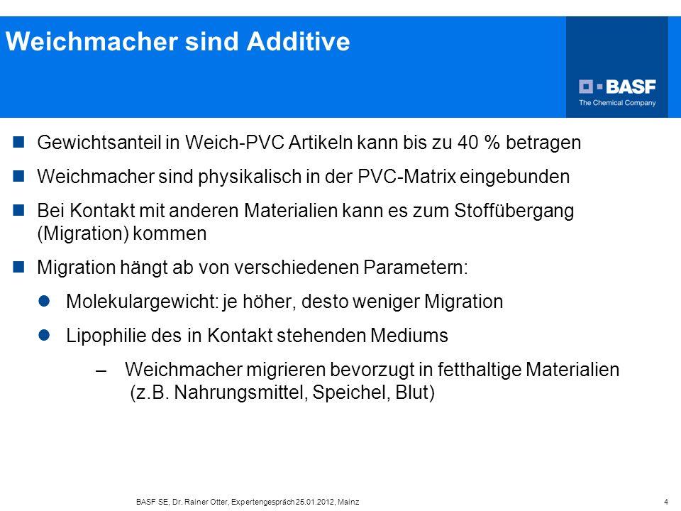 4 Weichmacher sind Additive Gewichtsanteil in Weich-PVC Artikeln kann bis zu 40 % betragen Weichmacher sind physikalisch in der PVC-Matrix eingebunden