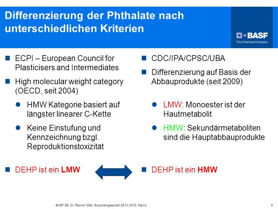BASF SE, Dr. Rainer Otter, Expertengespräch 25.01.2012, Mainz 8 Differenzierung der Phthalate nach unterschiedlichen Kriterien ECPI – European Council