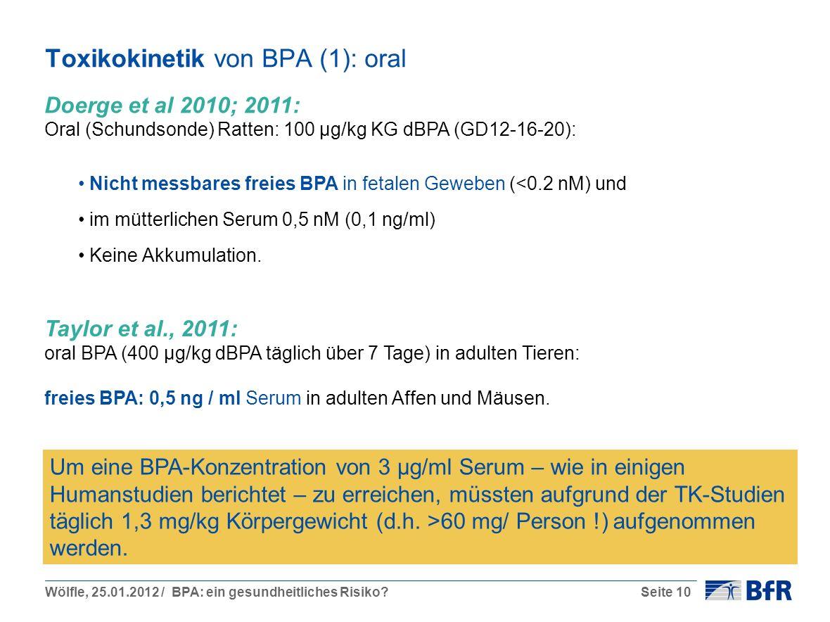 Wölfle, 25.01.2012 / BPA: ein gesundheitliches Risiko?Seite 10 Toxikokinetik von BPA (1): oral Um eine BPA-Konzentration von 3 µg/ml Serum – wie in einigen Humanstudien berichtet – zu erreichen, müssten aufgrund der TK-Studien täglich 1,3 mg/kg Körpergewicht (d.h.