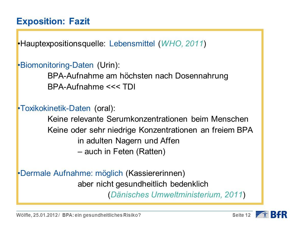 Wölfle, 25.01.2012 / BPA: ein gesundheitliches Risiko?Seite 12 Exposition: Fazit Hauptexpositionsquelle: Lebensmittel (WHO, 2011) Biomonitoring-Daten (Urin): BPA-Aufnahme am höchsten nach Dosennahrung BPA-Aufnahme <<< TDI Toxikokinetik-Daten (oral): Keine relevante Serumkonzentrationen beim Menschen Keine oder sehr niedrige Konzentrationen an freiem BPA in adulten Nagern und Affen – auch in Feten (Ratten) Dermale Aufnahme: möglich (Kassiererinnen) aber nicht gesundheitlich bedenklich (Dänisches Umweltministerium, 2011)