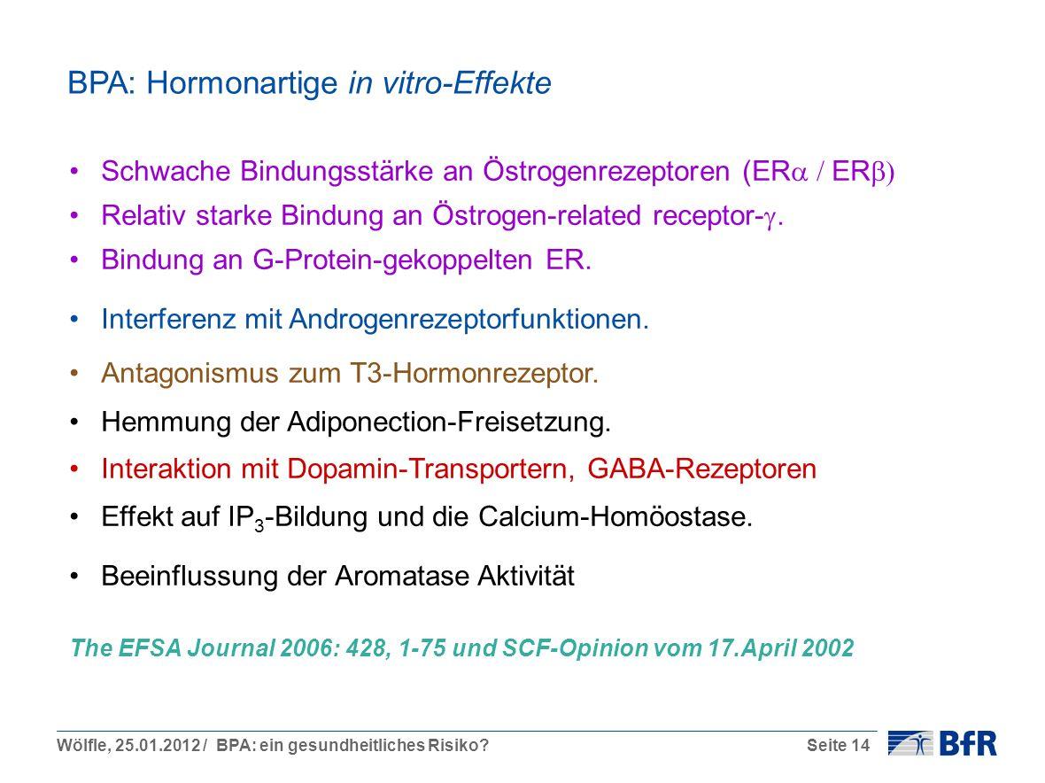 Wölfle, 25.01.2012 / BPA: ein gesundheitliches Risiko?Seite 14 BPA: Hormonartige in vitro-Effekte Schwache Bindungsstärke an Östrogenrezeptoren (ER ER Relativ starke Bindung an Östrogen-related receptor-.