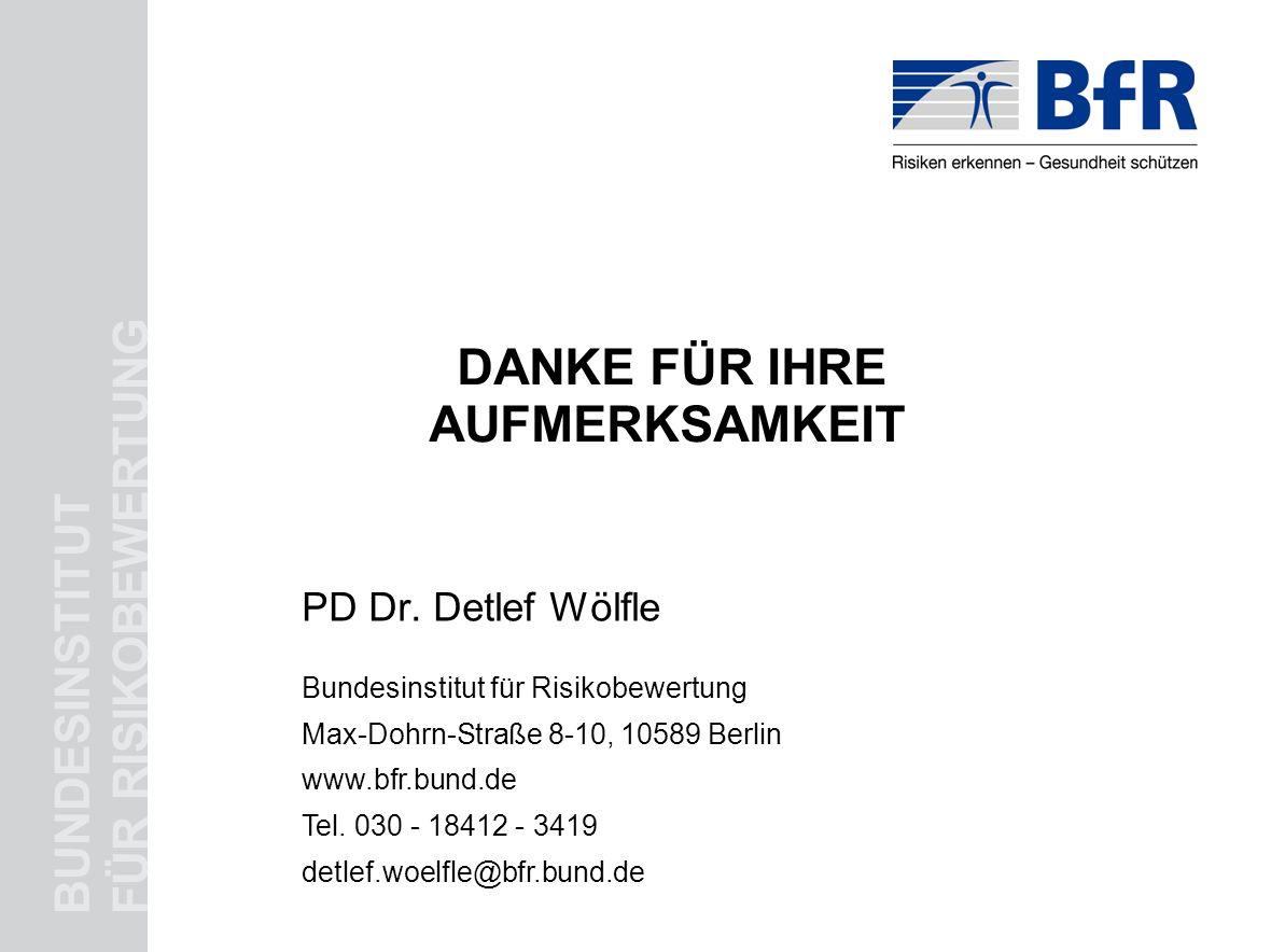 BUNDESINSTITUT FÜR RISIKOBEWERTUNG DANKE FÜR IHRE AUFMERKSAMKEIT PD Dr. Detlef Wölfle Bundesinstitut für Risikobewertung Max-Dohrn-Straße 8-10, 10589