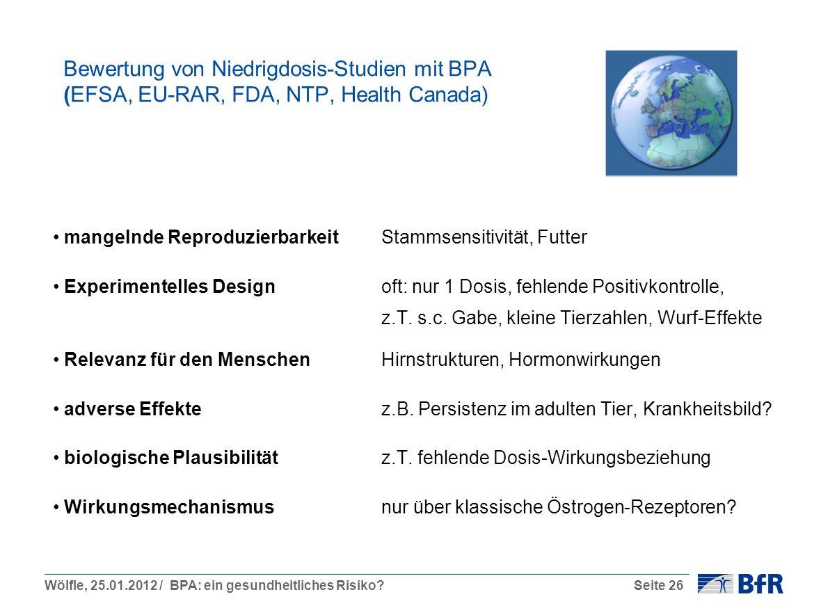 Wölfle, 25.01.2012 / BPA: ein gesundheitliches Risiko?Seite 26 Bewertung von Niedrigdosis-Studien mit BPA (EFSA, EU-RAR, FDA, NTP, Health Canada) mangelnde Reproduzierbarkeit Stammsensitivität, Futter Experimentelles Design oft: nur 1 Dosis, fehlende Positivkontrolle, z.T.