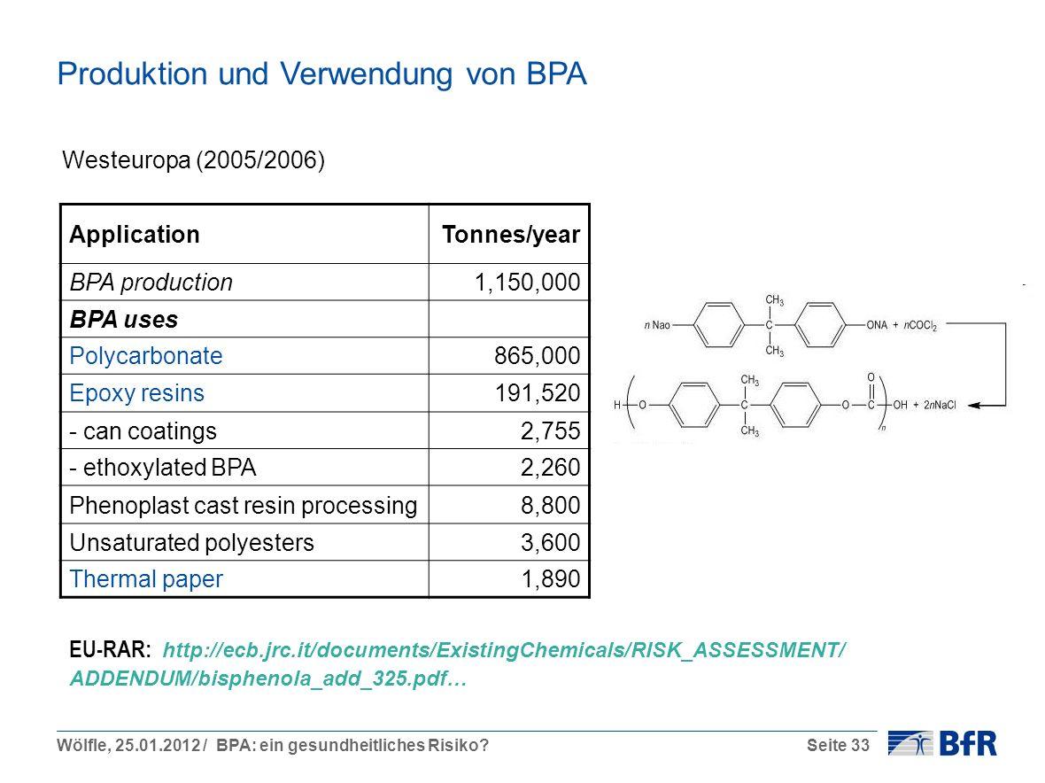 Wölfle, 25.01.2012 / BPA: ein gesundheitliches Risiko?Seite 33 Produktion und Verwendung von BPA EU-RAR: http://ecb.jrc.it/documents/ExistingChemicals