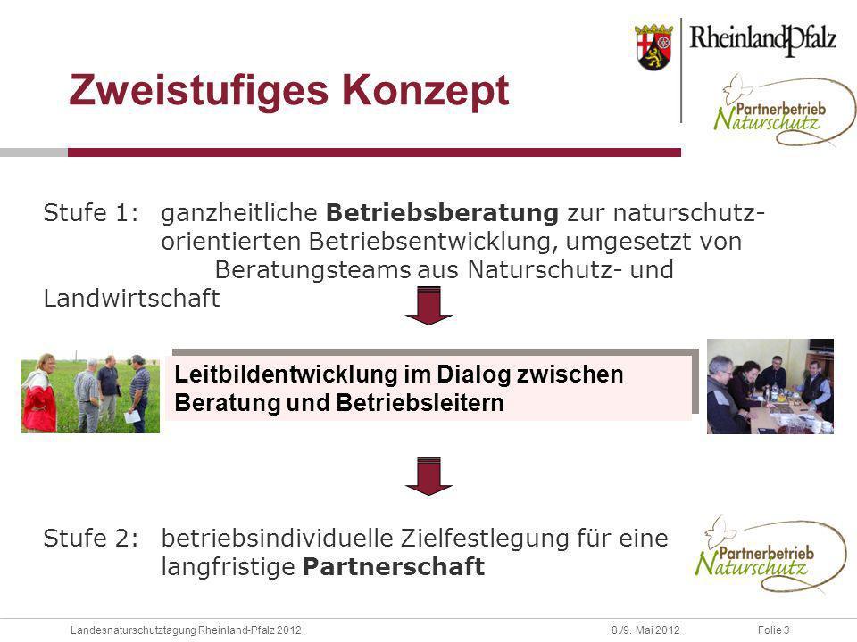 Folie 3Landesnaturschutztagung Rheinland-Pfalz 20128./9. Mai 2012 Stufe 1: ganzheitliche Betriebsberatung zur naturschutz- orientierten Betriebsentwic