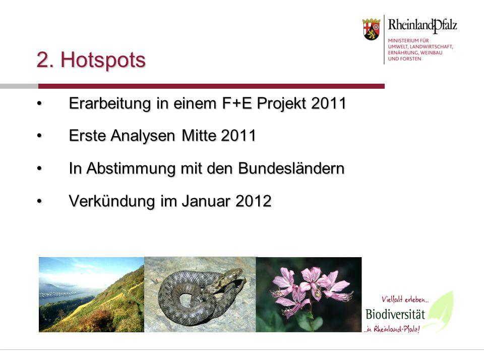 2. Hotspots Erarbeitung in einem F+E Projekt 2011Erarbeitung in einem F+E Projekt 2011 Erste Analysen Mitte 2011Erste Analysen Mitte 2011 In Abstimmun