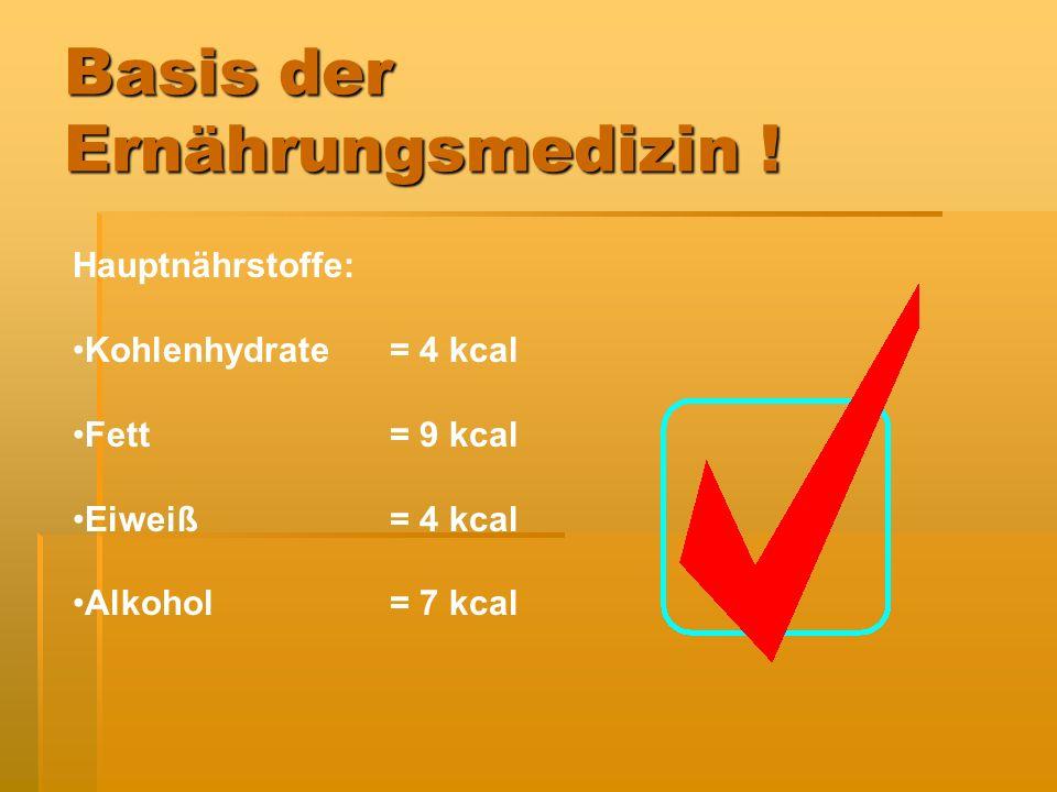 Diabetes Vortrag Essen und Trinken Martina Göllner