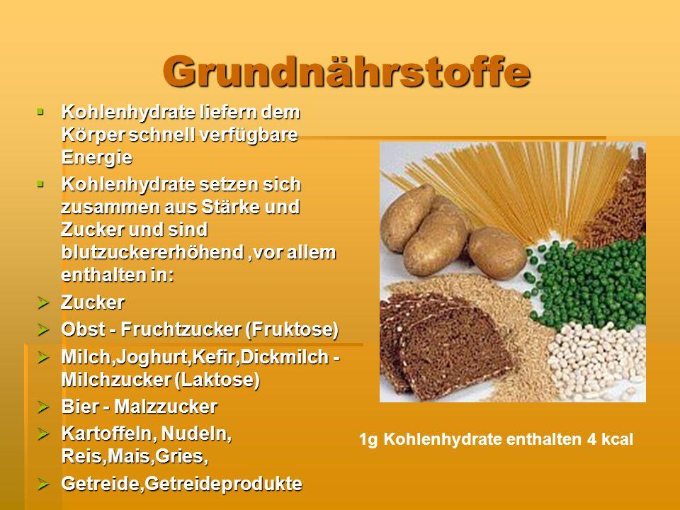 Basis der Ernährungsmedizin ! täglich reichlich aus Gruppe 1-3 wenig aus Gruppe 4-5 sparsam aus Gruppe 6