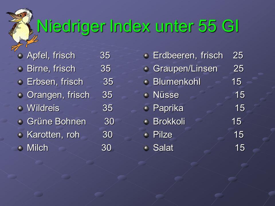 Niedriger Index unter 55 GI Apfel, frisch 35 Birne, frisch 35 Erbsen, frisch 35 Orangen, frisch 35 Wildreis 35 Grüne Bohnen 30 Karotten, roh 30 Milch